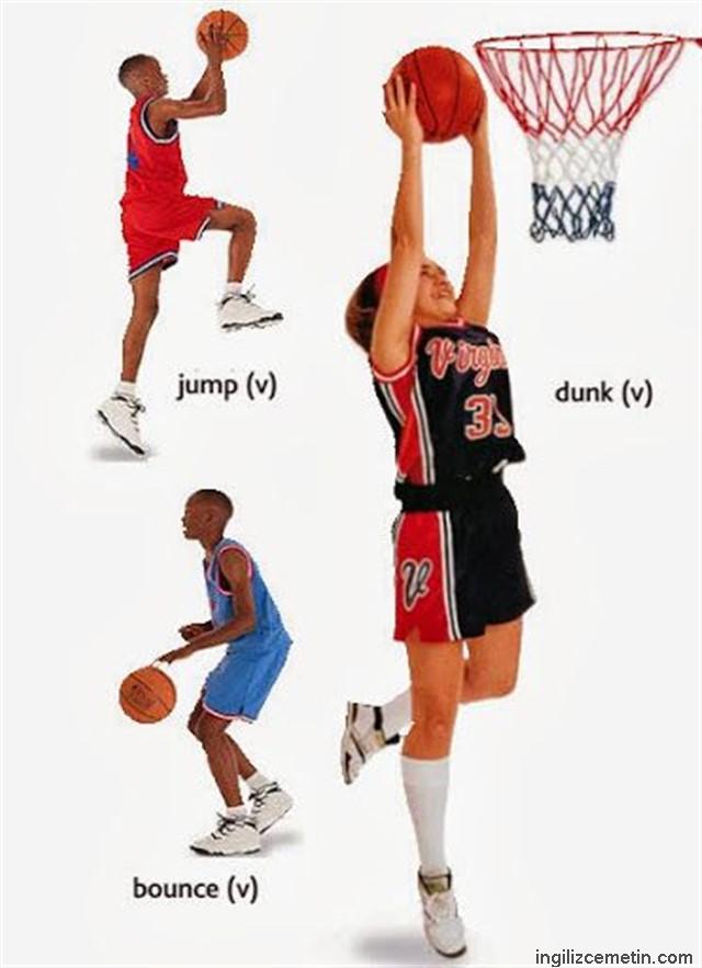 Jump Dunk Bounce Anlamları